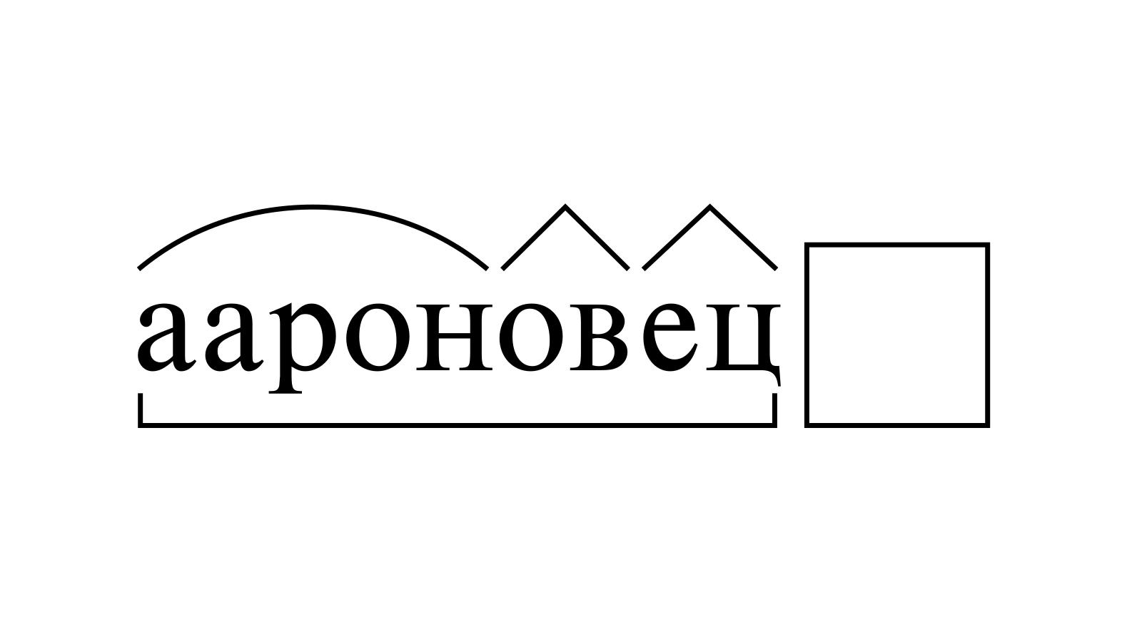 Разбор слова «аароновец» по составу