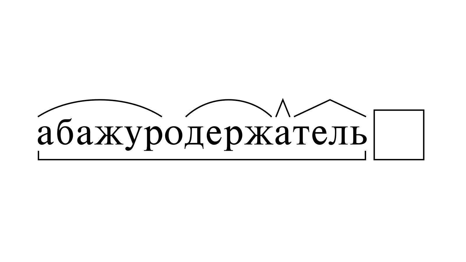 Разбор слова «абажуродержатель» по составу