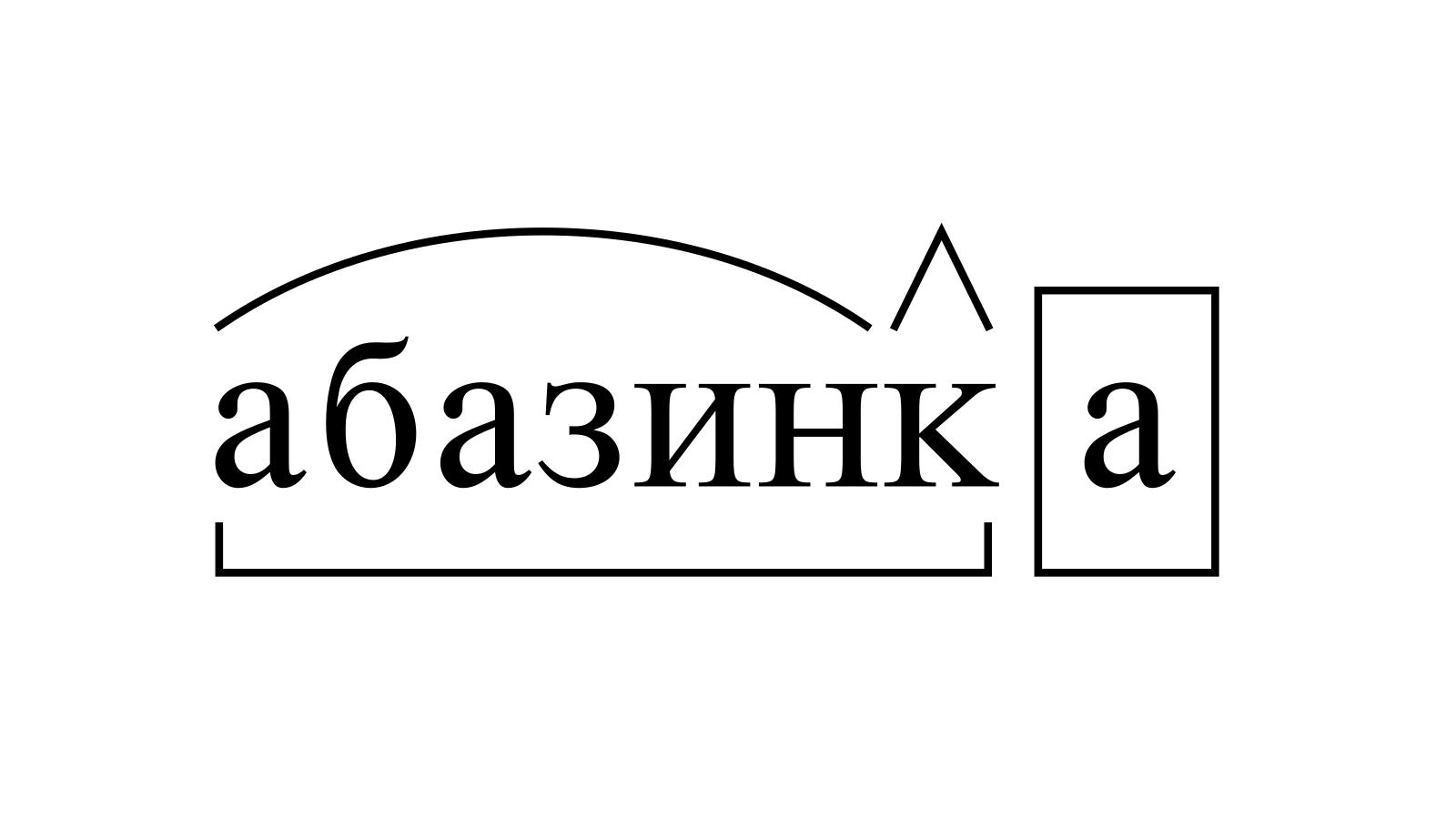 Разбор слова «абазинка» по составу