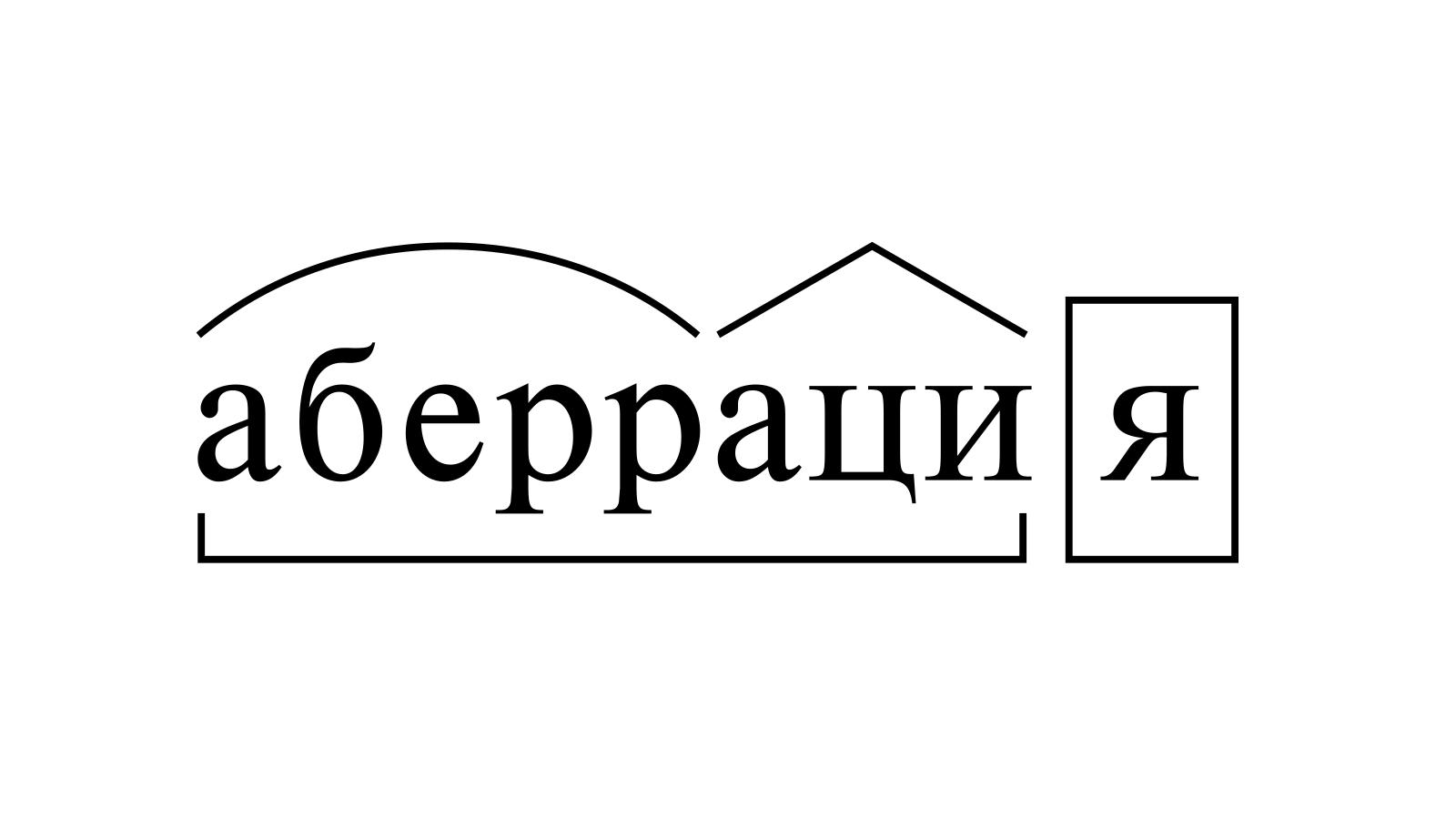 Разбор слова «аберрация» по составу