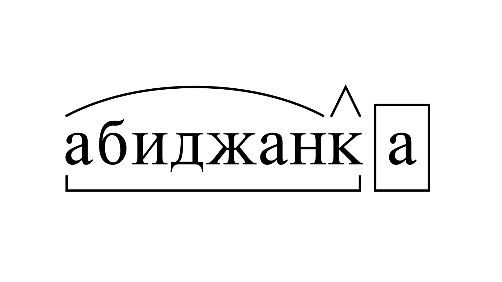 Разбор слова «абиджанка» по составу