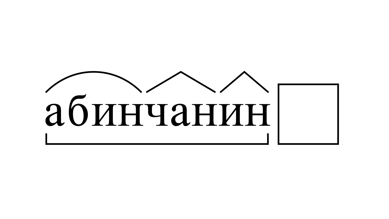 Разбор слова «абинчанин» по составу