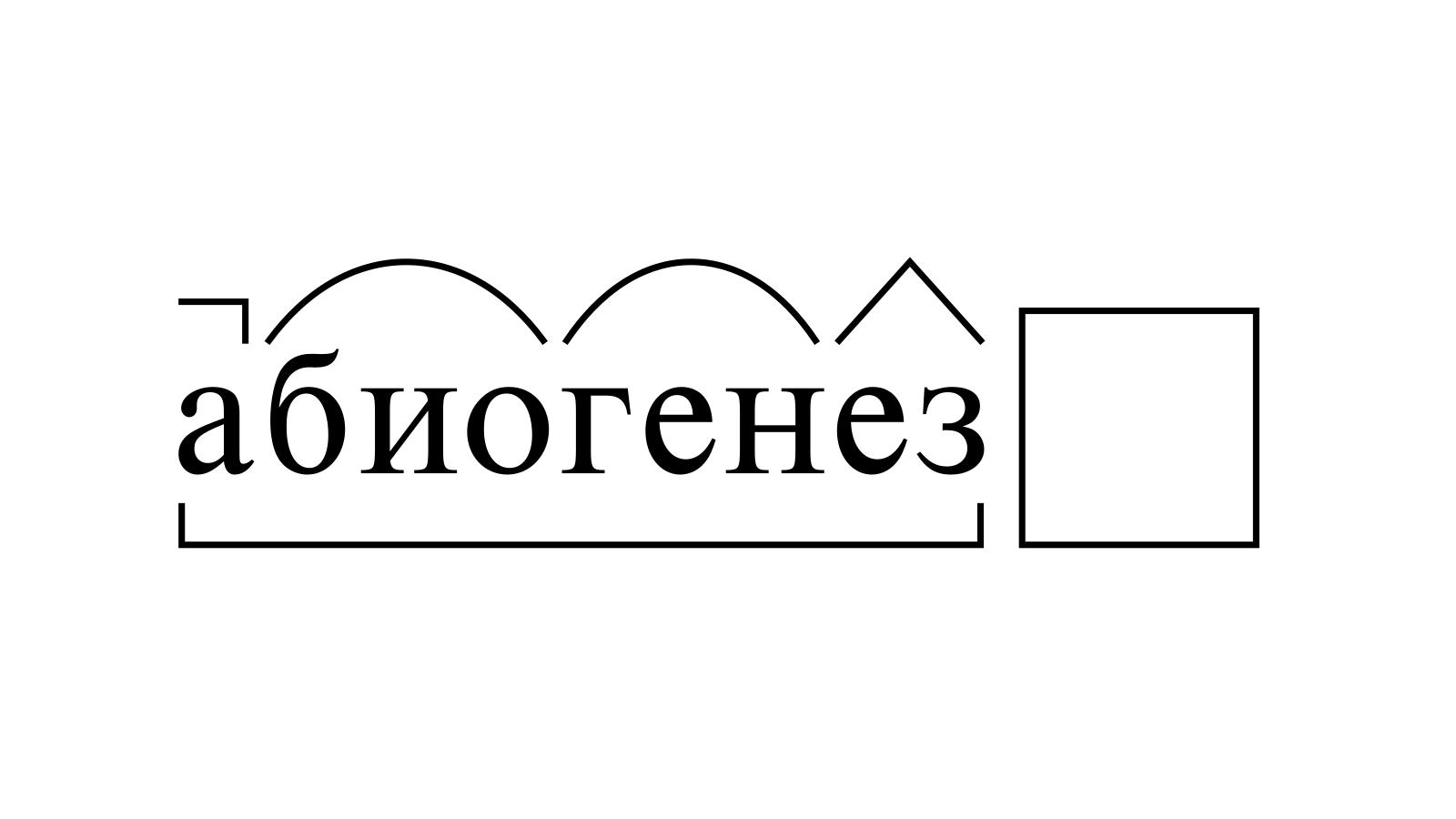 Разбор слова «абиогенез» по составу