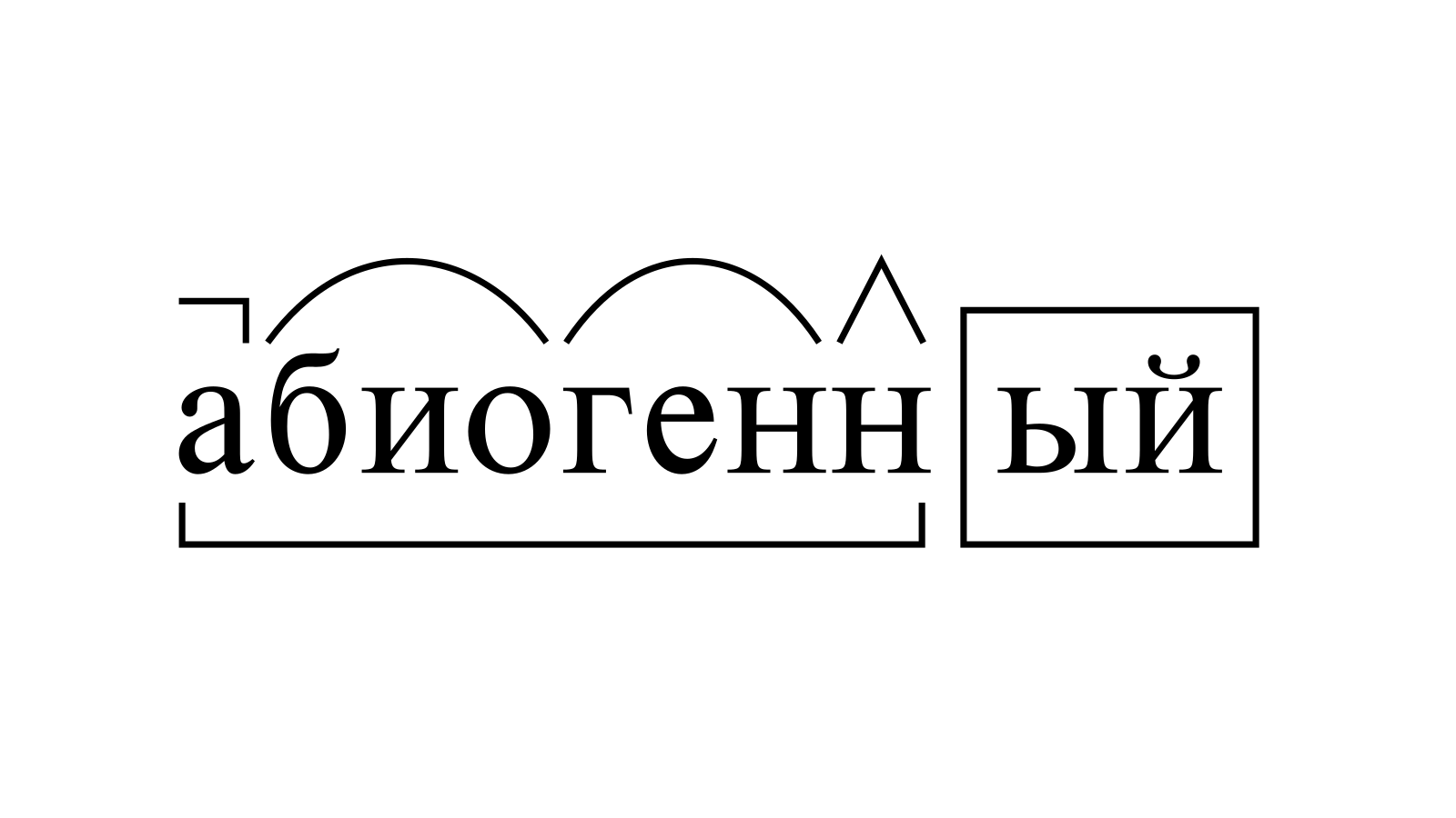 Разбор слова «абиогенный» по составу