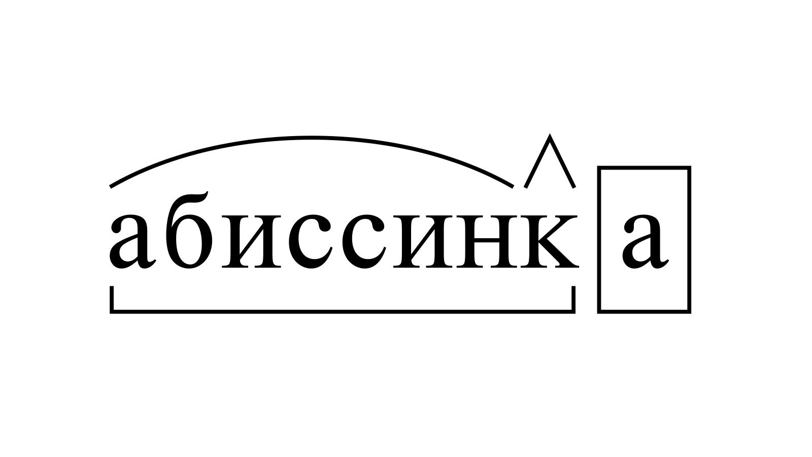 Разбор слова «абиссинка» по составу