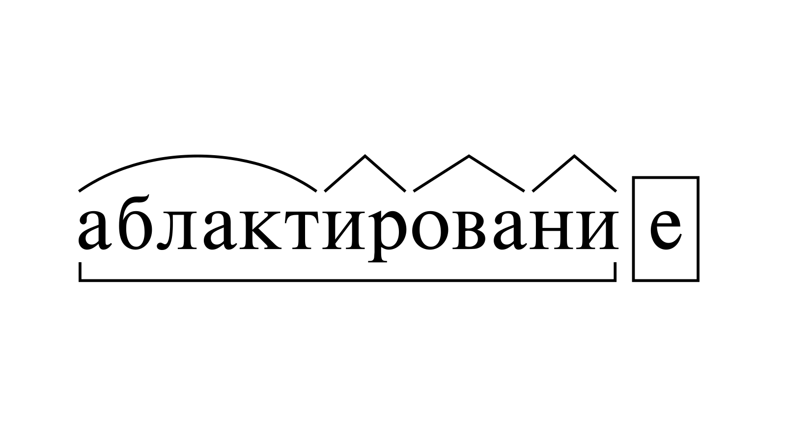 Разбор слова «аблактирование» по составу