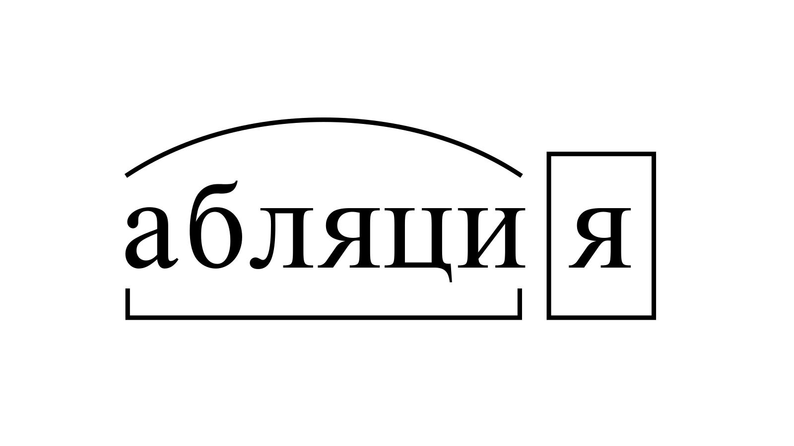 Разбор слова «абляция» по составу