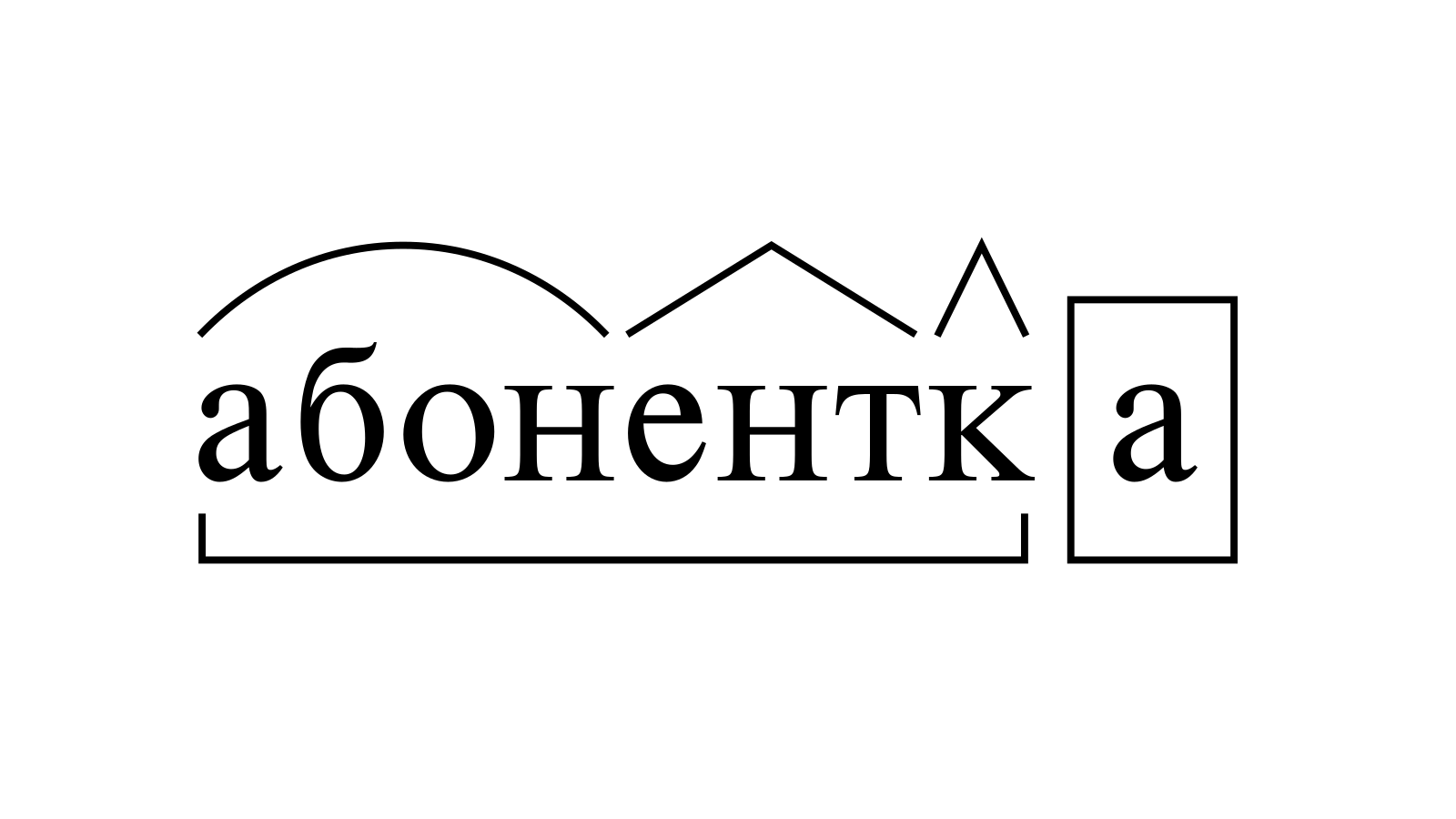 Разбор слова «абонентка» по составу