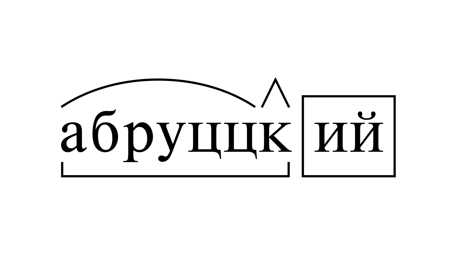 Разбор слова «абруццкий» по составу