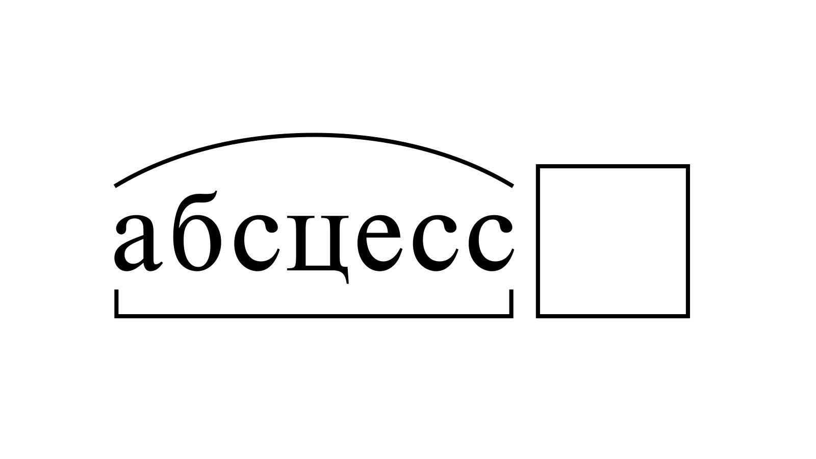 Разбор слова «абсцесс» по составу
