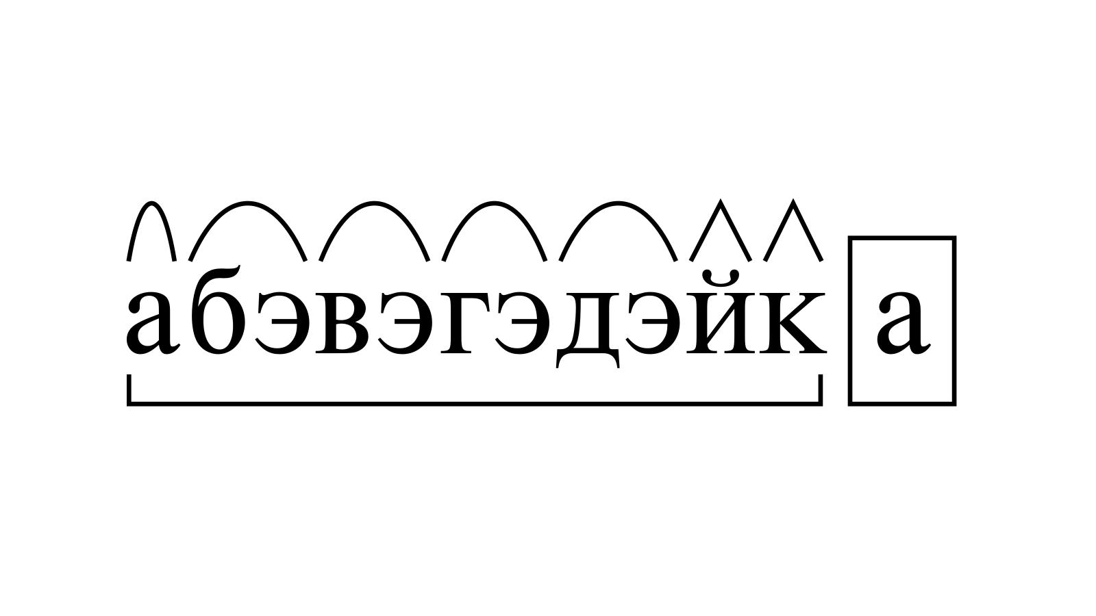 Разбор слова «абэвэгэдэйка» по составу