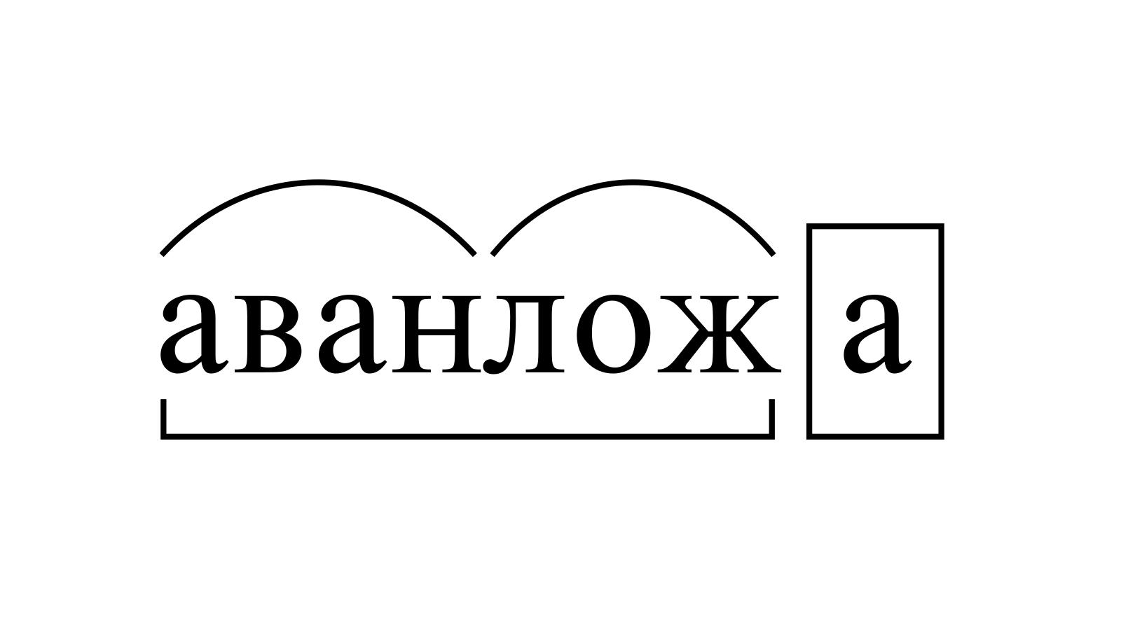 Разбор слова «аванложа» по составу