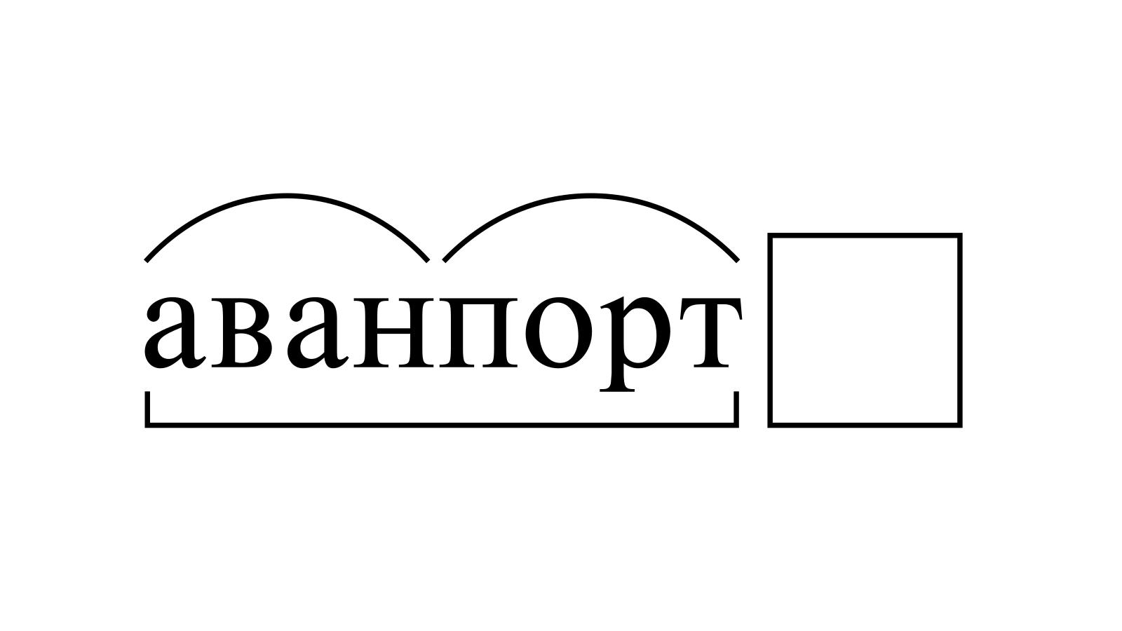 Разбор слова «аванпорт» по составу