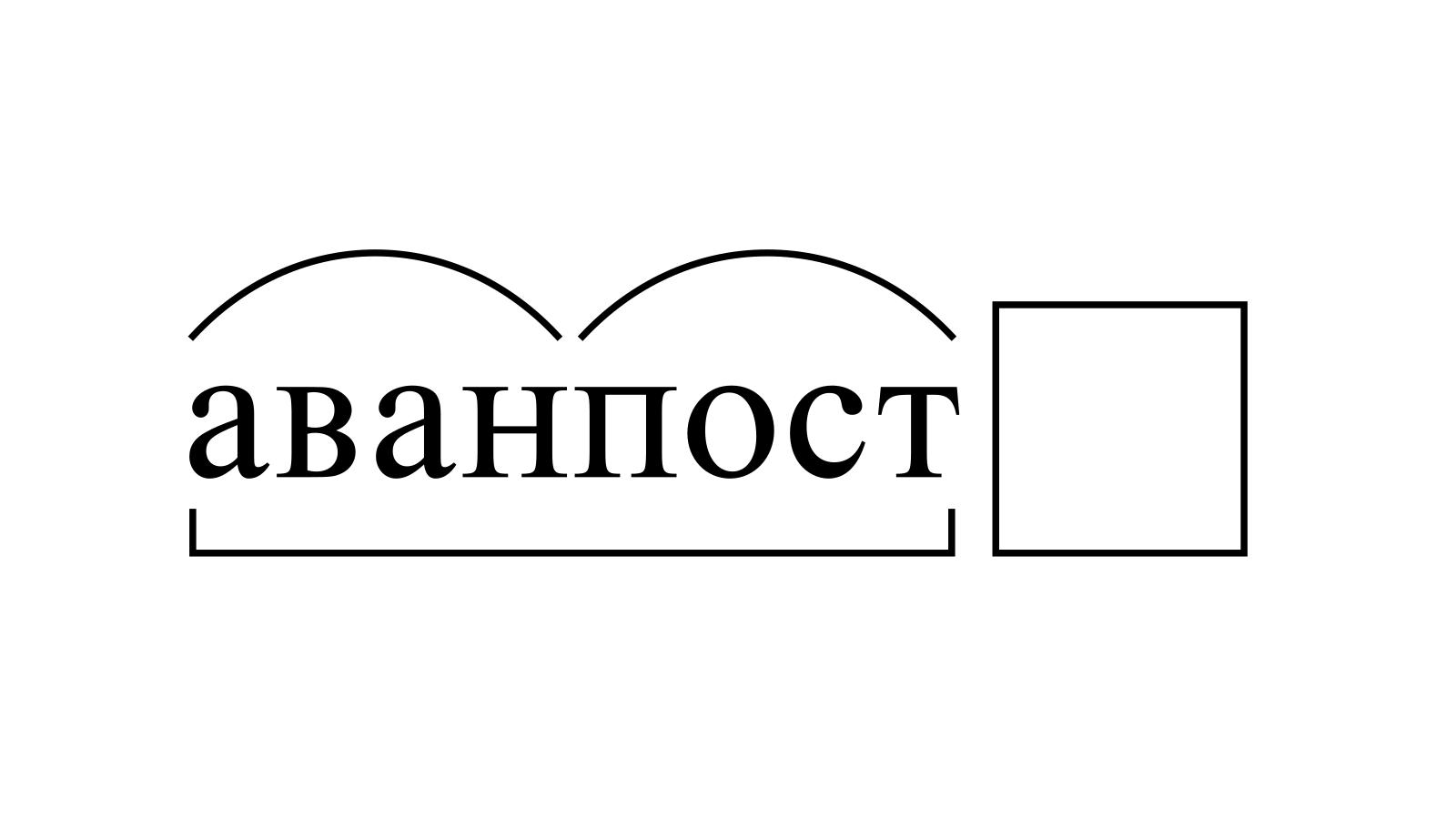 Разбор слова «аванпост» по составу