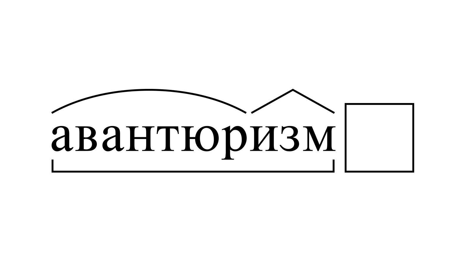 Разбор слова «авантюризм» по составу