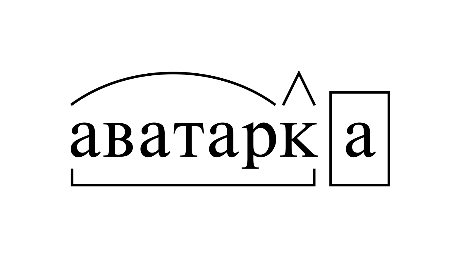 Разбор слова «аватарка» по составу
