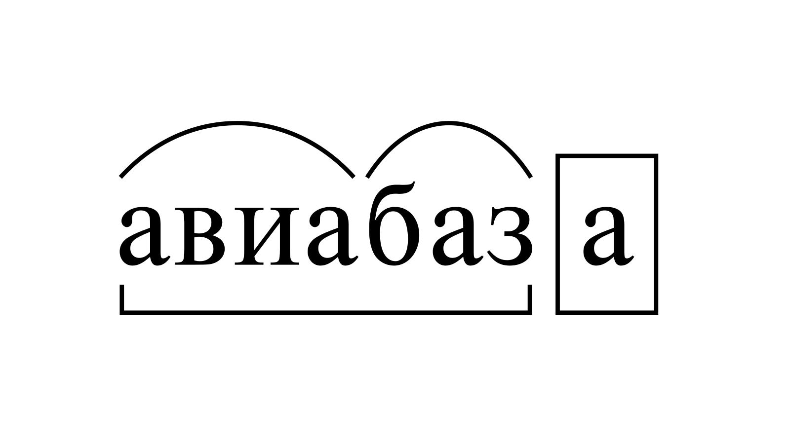 Разбор слова «авиабаза» по составу
