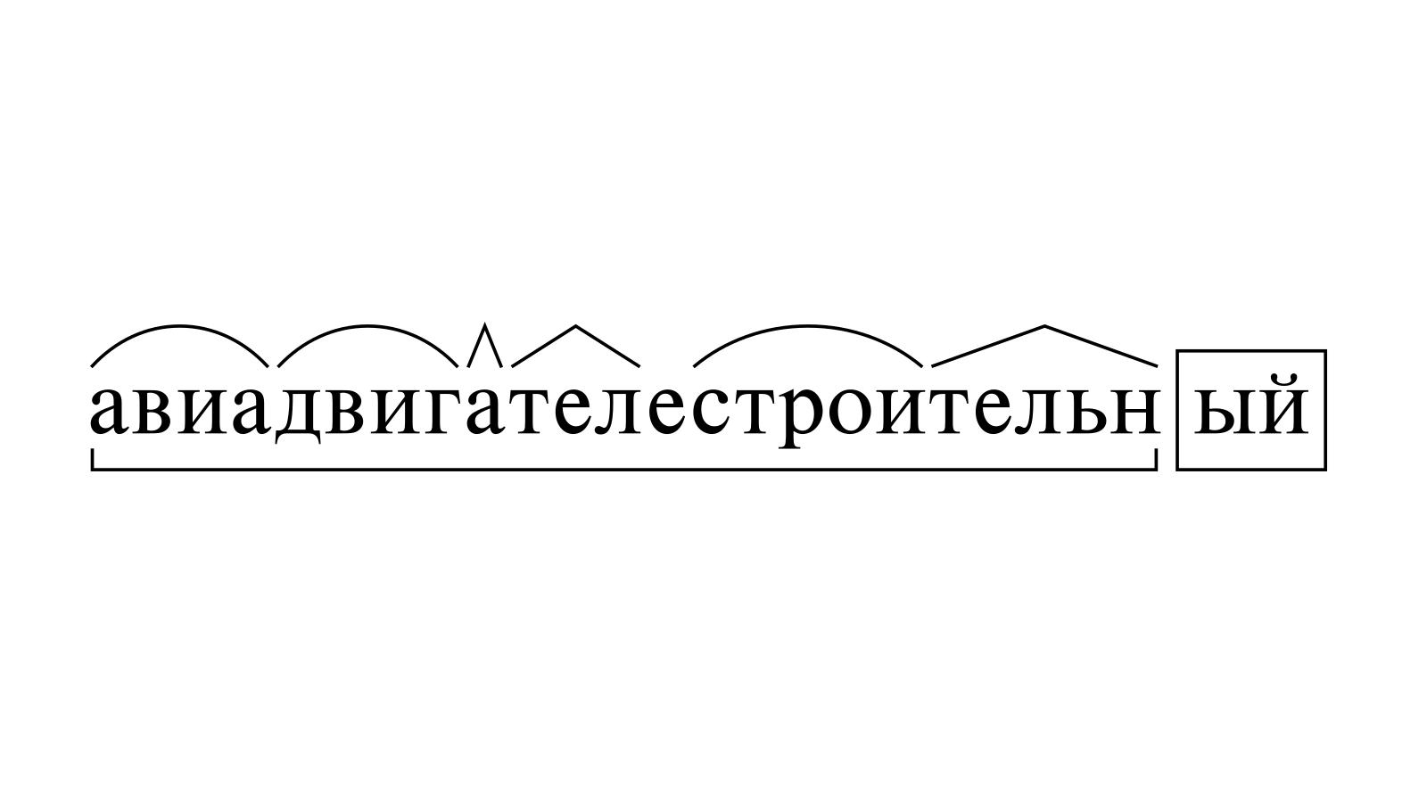 Разбор слова «авиадвигателестроительный» по составу