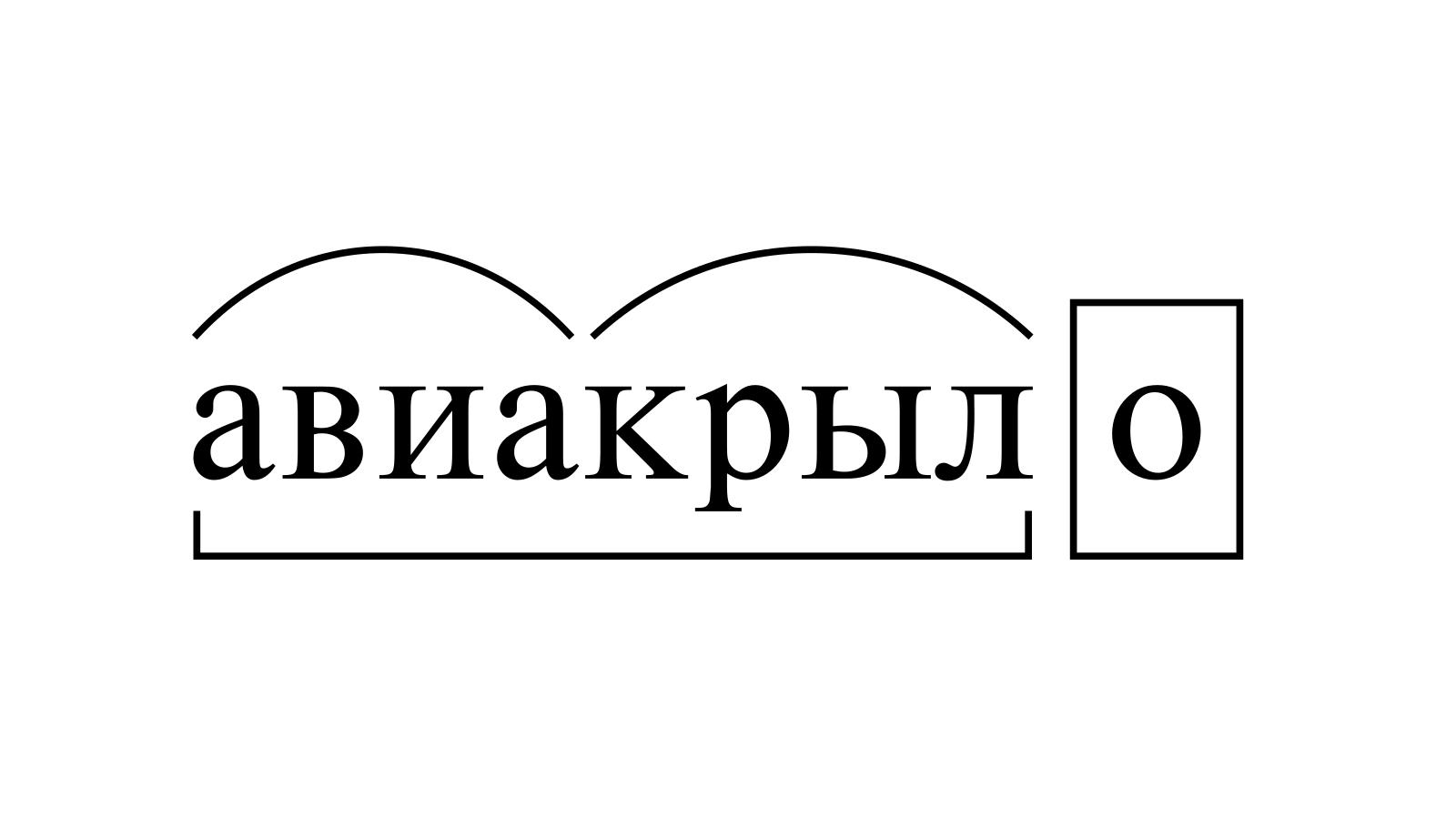 Разбор слова «авиакрыло» по составу