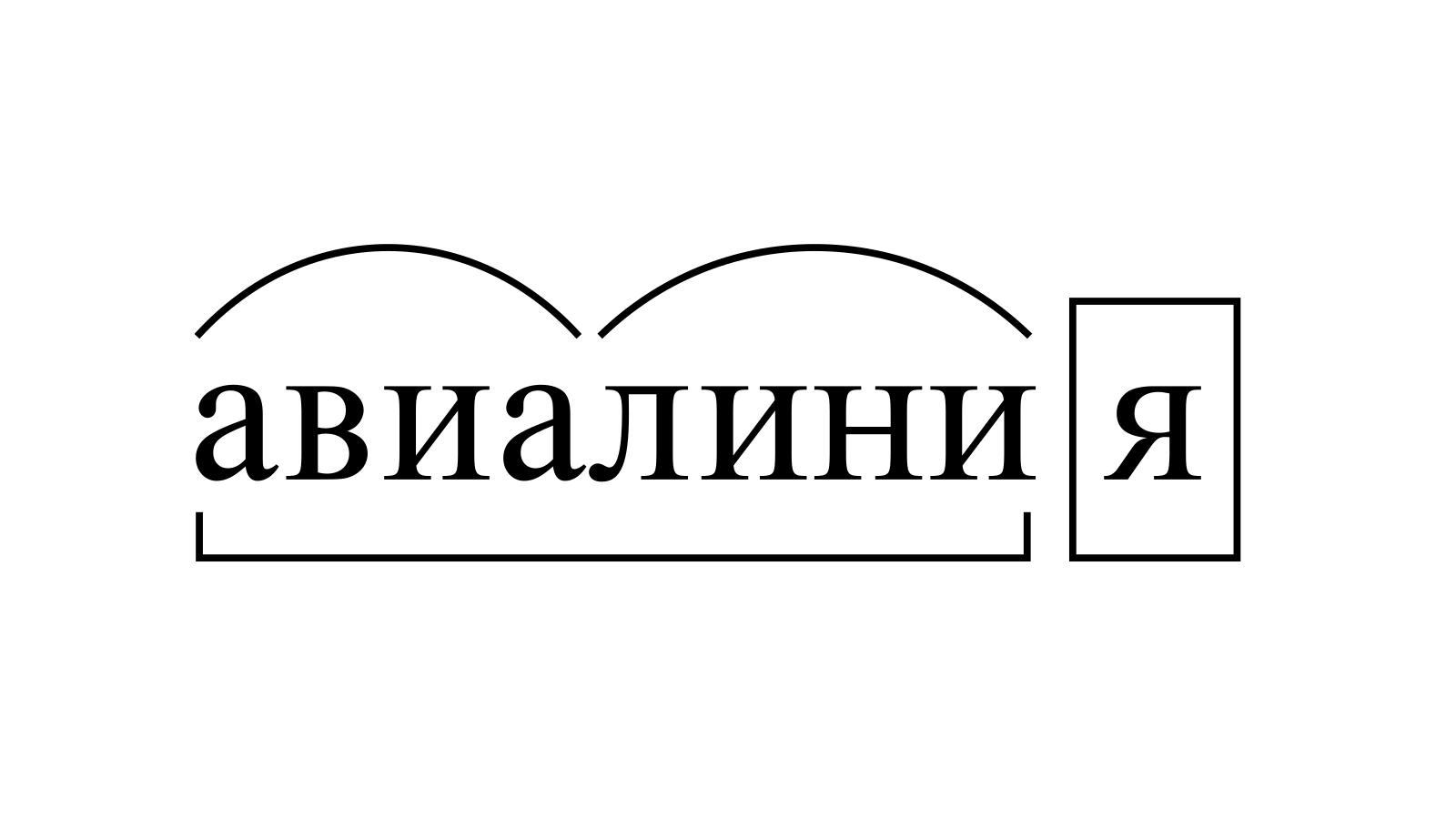 Разбор слова «авиалиния» по составу