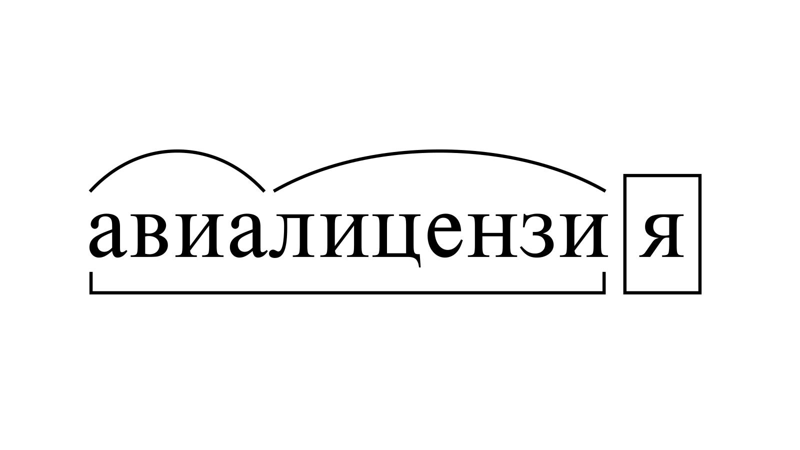 Разбор слова «авиалицензия» по составу