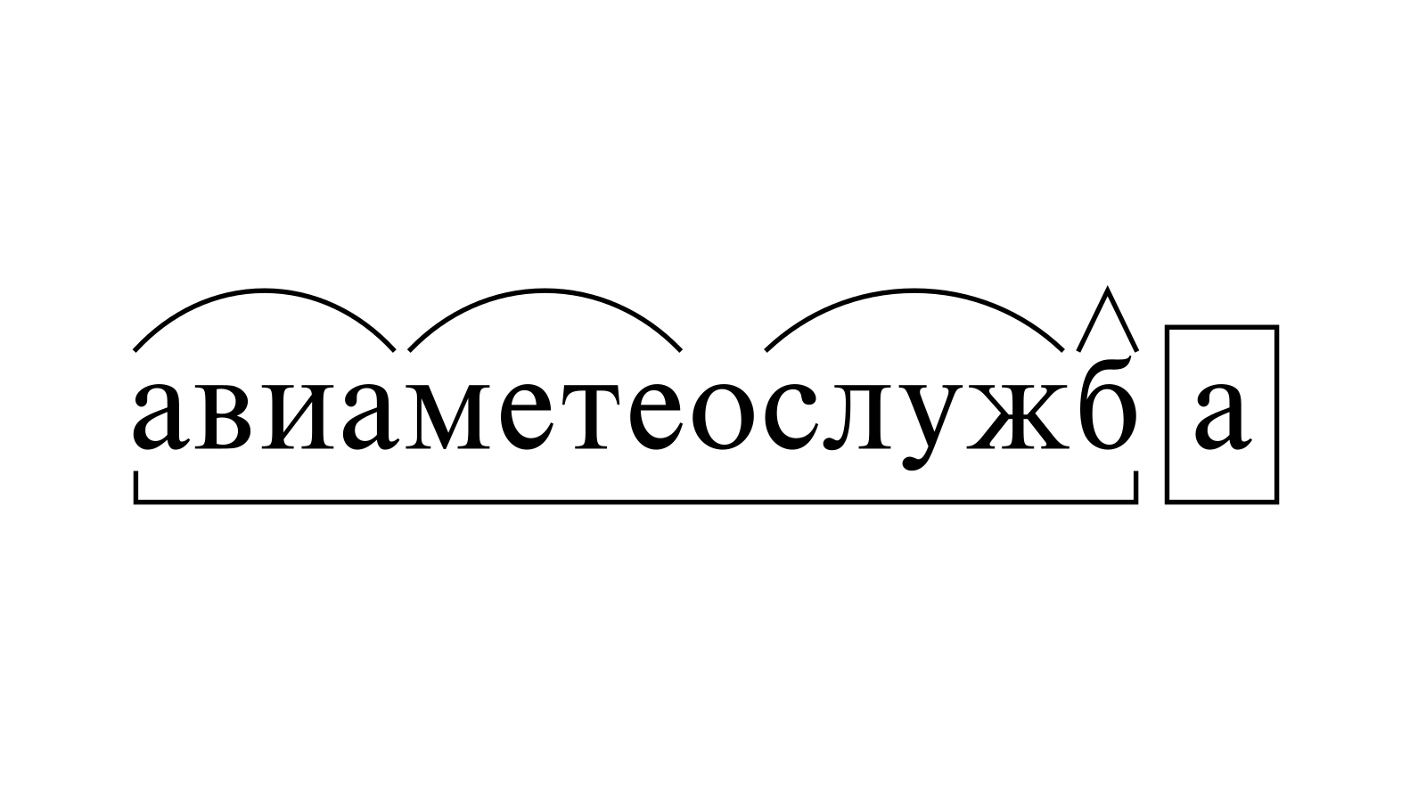 Разбор слова «авиаметеослужба» по составу