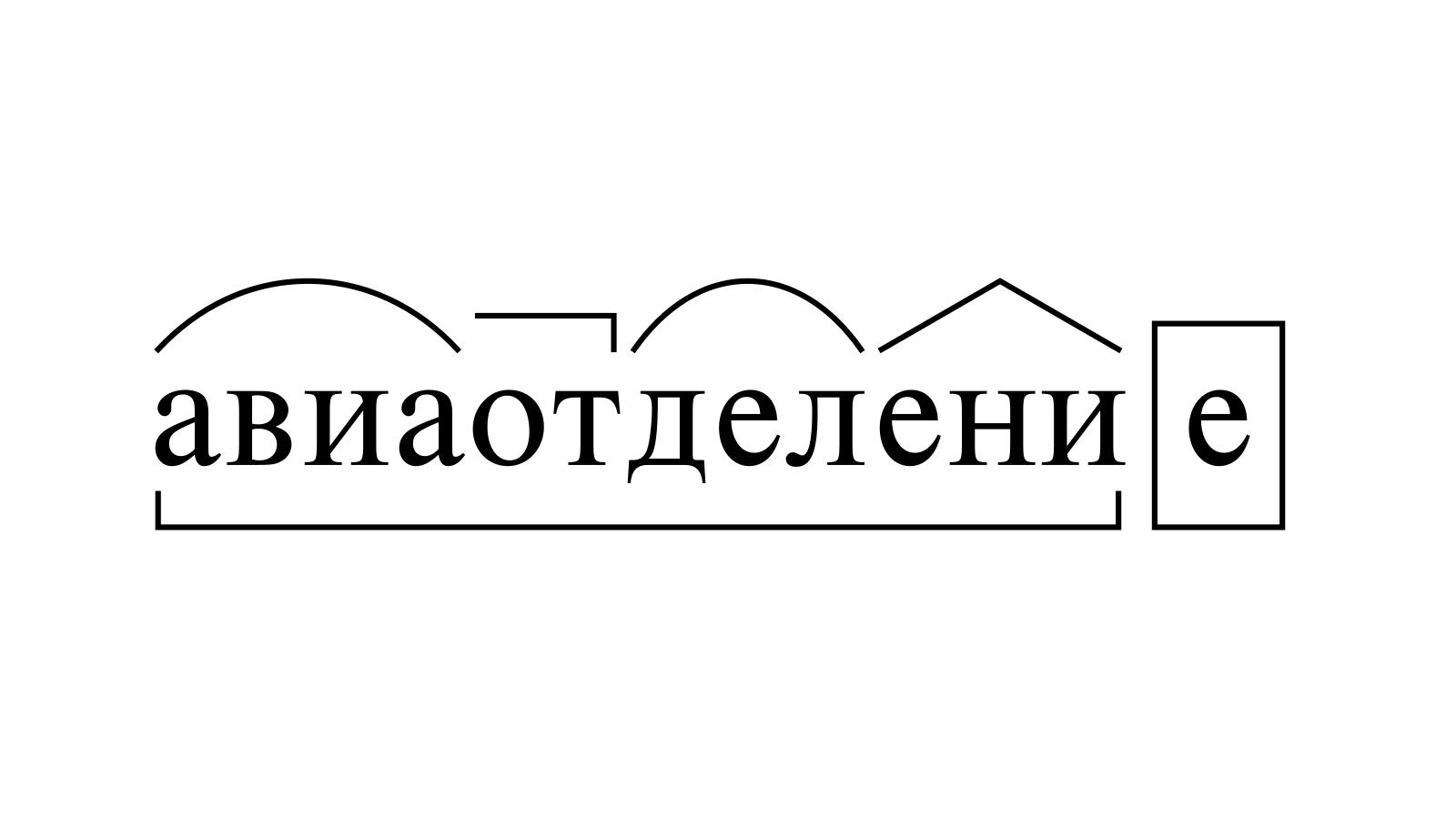 Разбор слова «авиаотделение» по составу