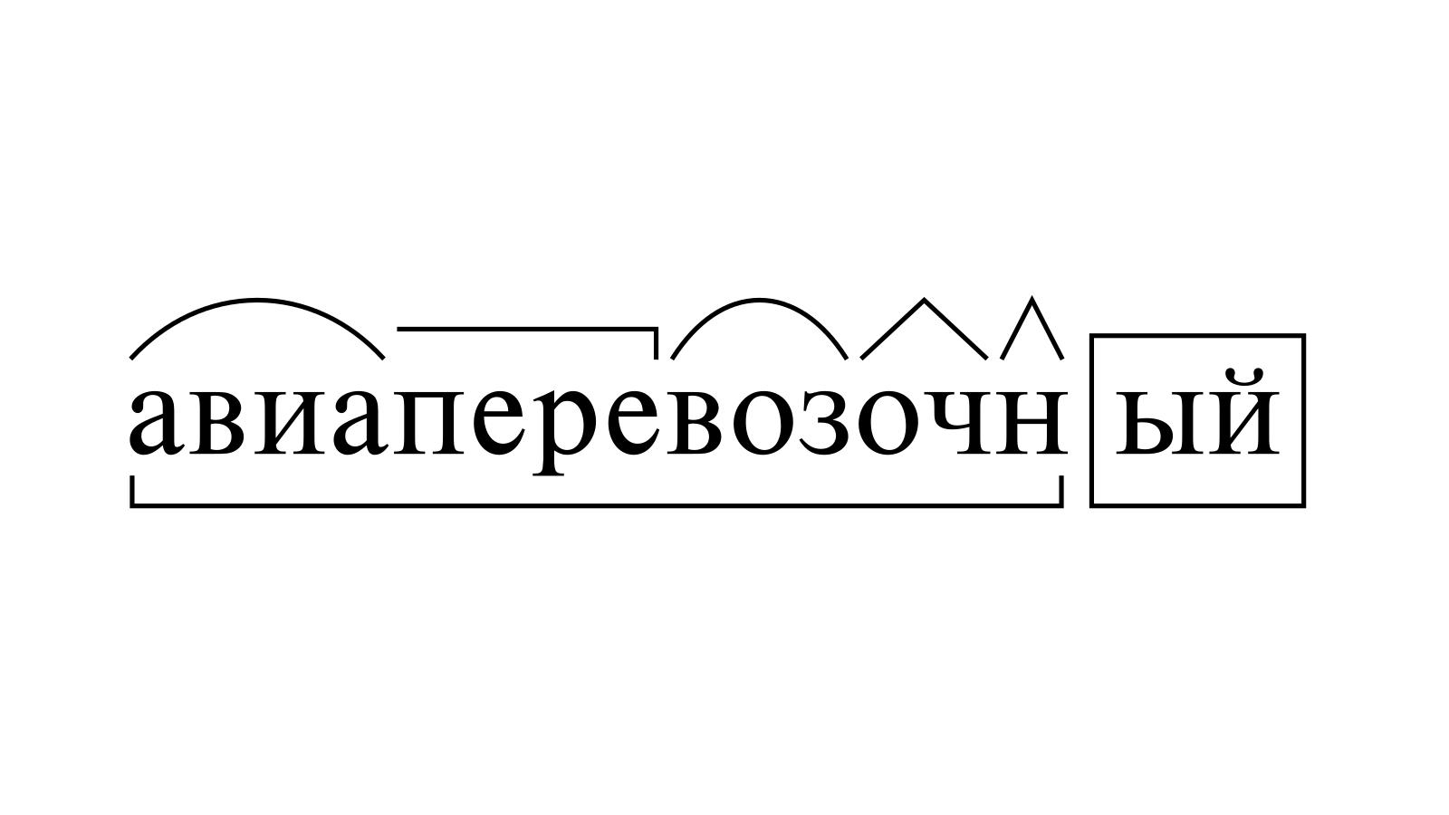 Разбор слова «авиаперевозочный» по составу