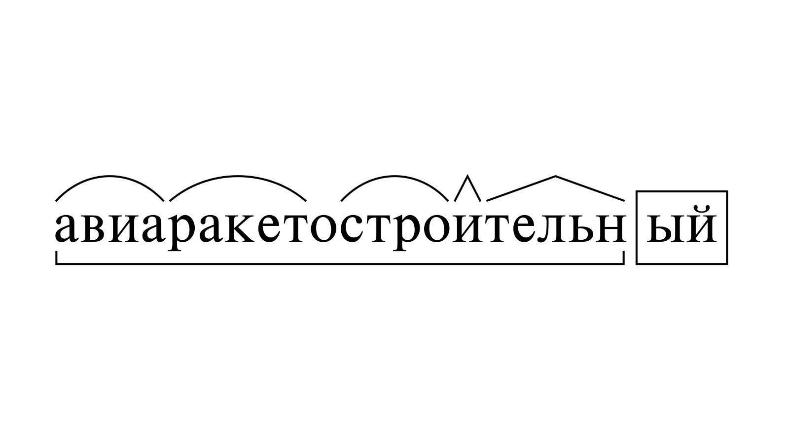 Разбор слова «авиаракетостроительный» по составу