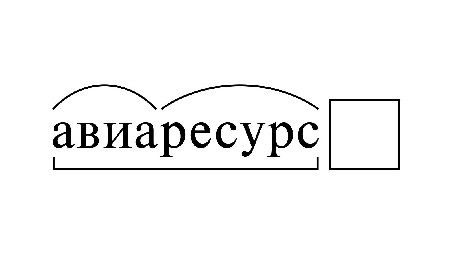 Разбор слова «авиаресурс» по составу