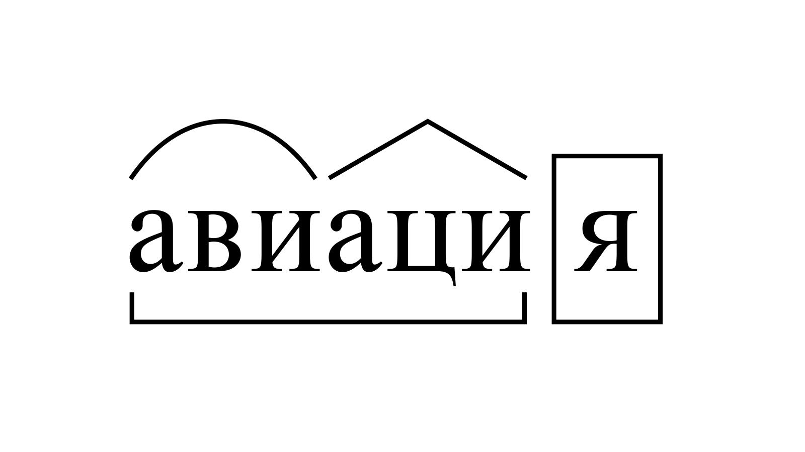 Разбор слова «авиация» по составу