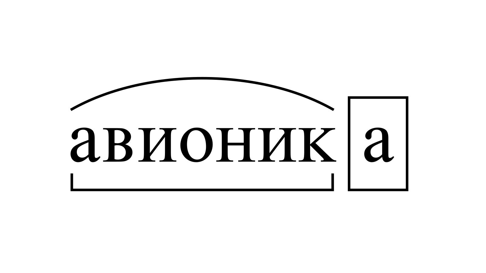 Разбор слова «авионика» по составу