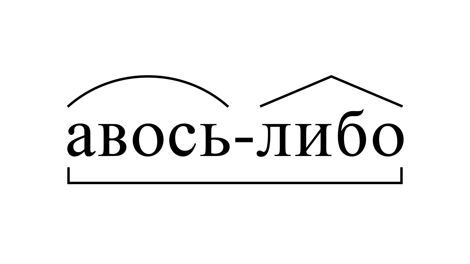 Разбор слова «авось-либо» по составу