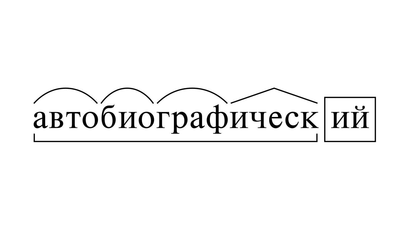 Разбор слова «автобиографический» по составу