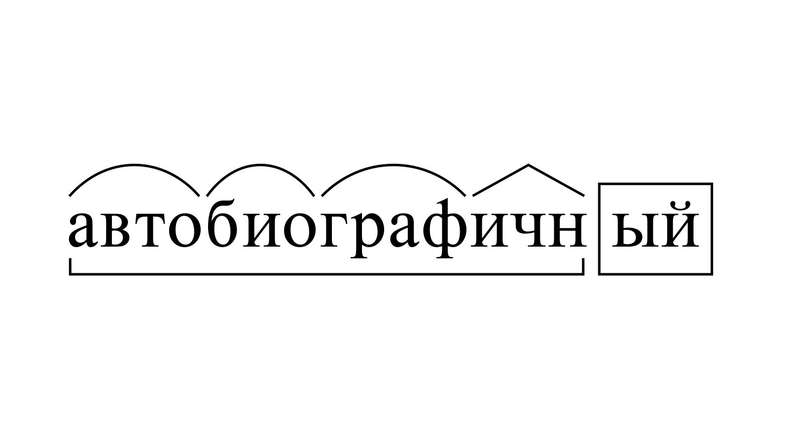 Разбор слова «автобиографичный» по составу