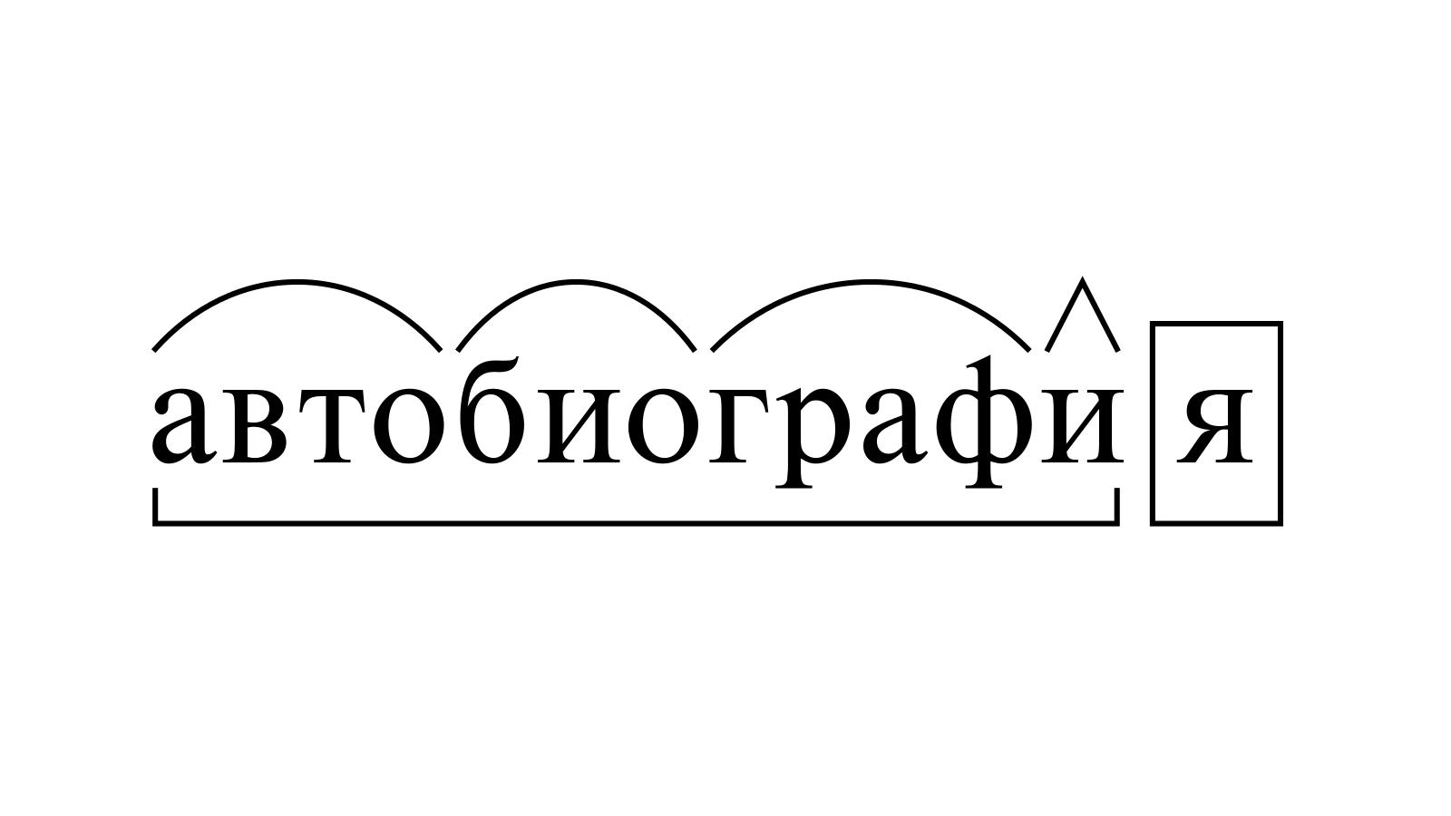 Разбор слова «автобиография» по составу