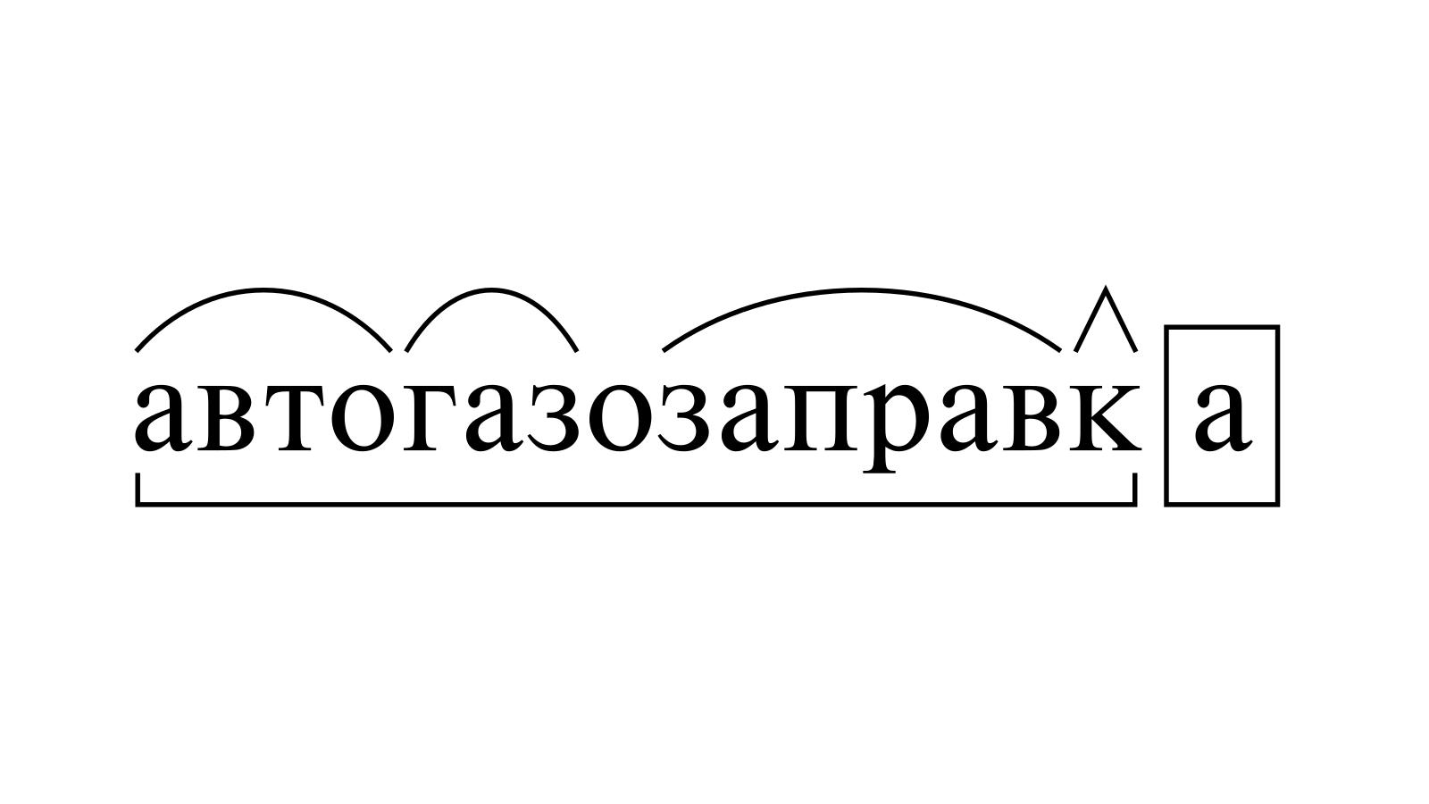 Разбор слова «автогазозаправка» по составу