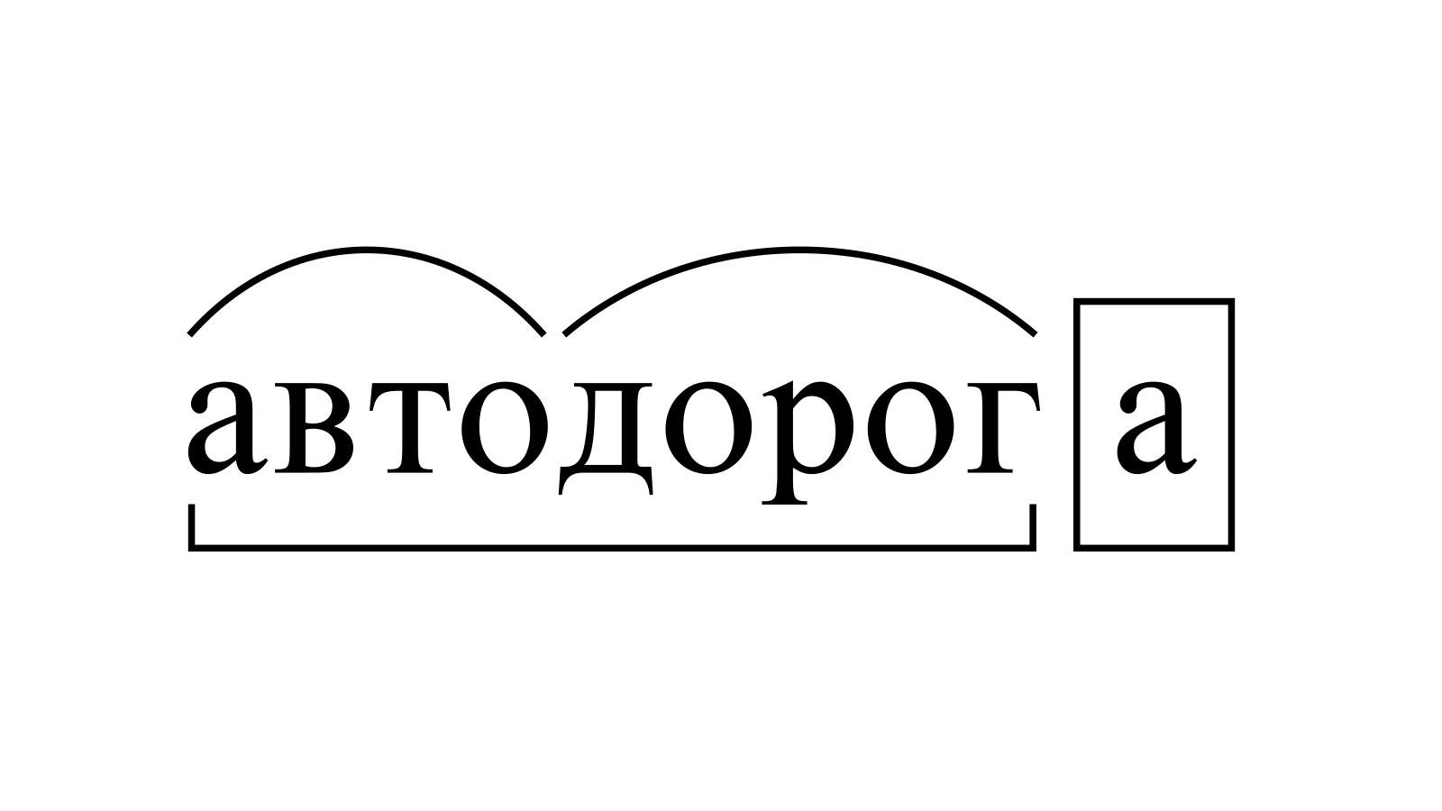 Разбор слова «автодорога» по составу