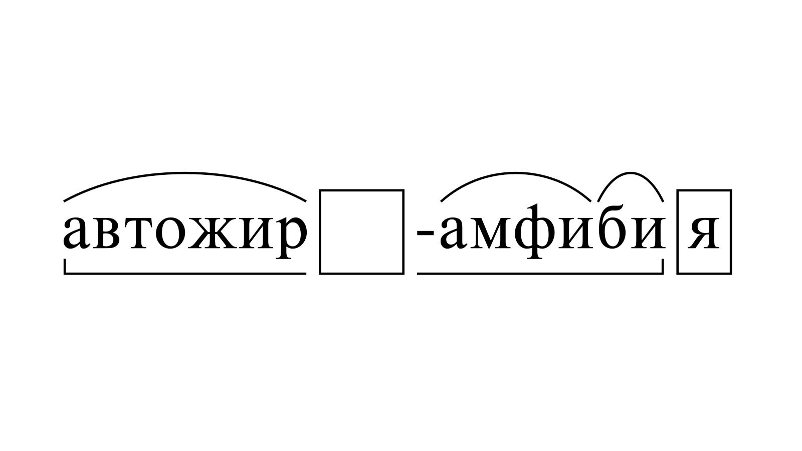 Разбор слова «автожир-амфибия» по составу