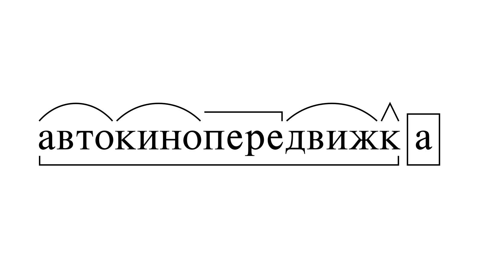 Разбор слова «автокинопередвижка» по составу