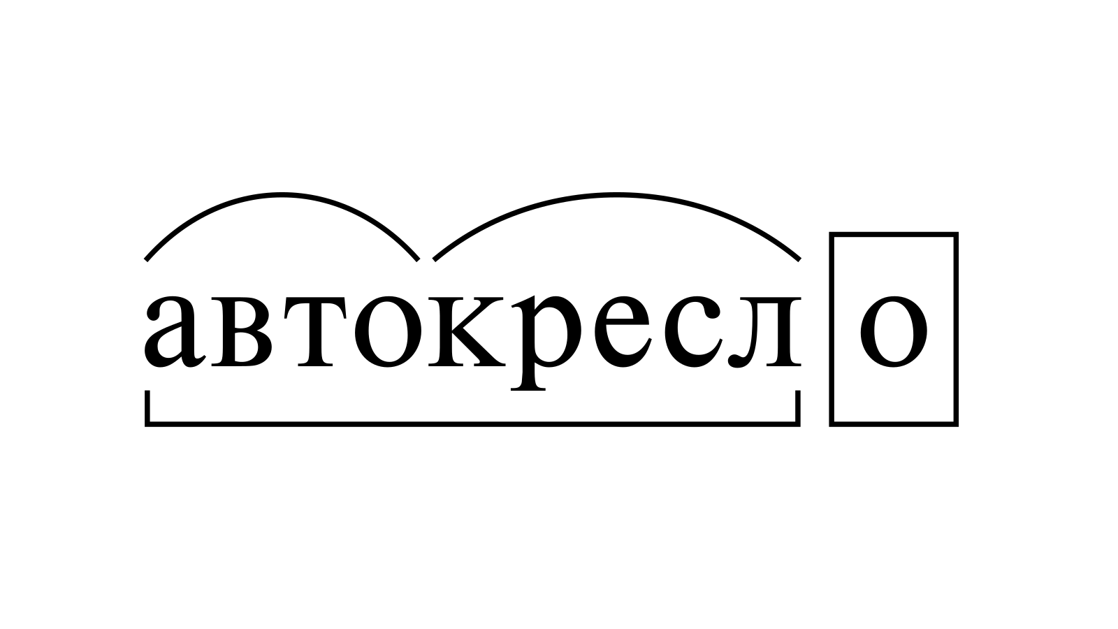 Разбор слова «автокресло» по составу