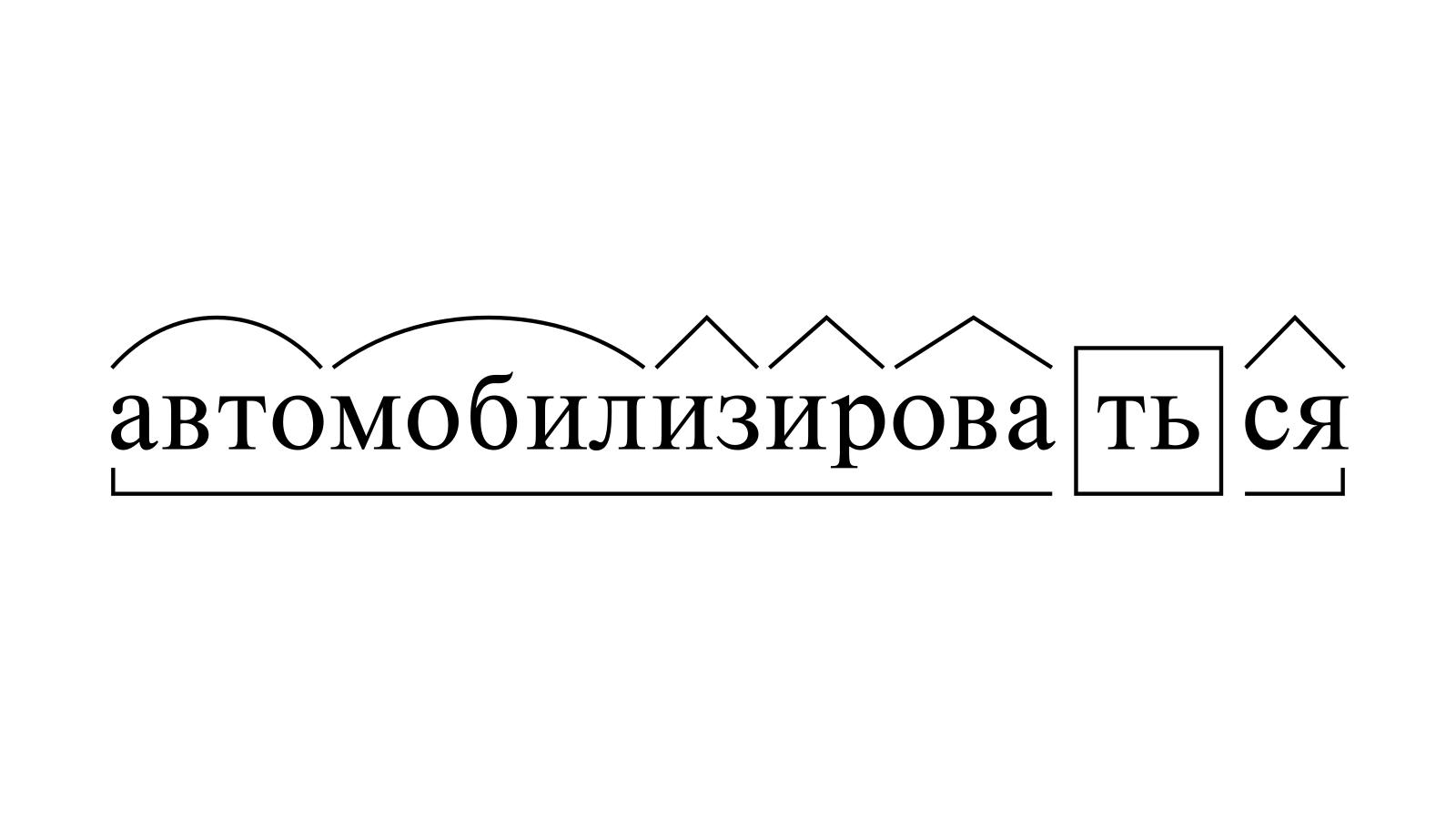 Разбор слова «автомобилизироваться» по составу