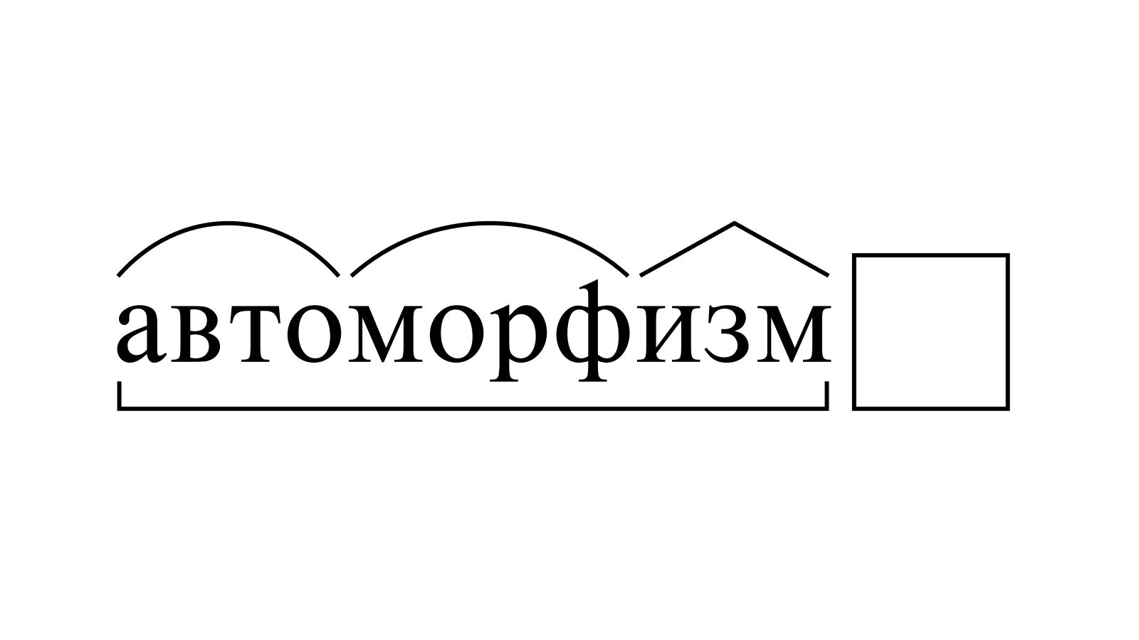 Разбор слова «автоморфизм» по составу