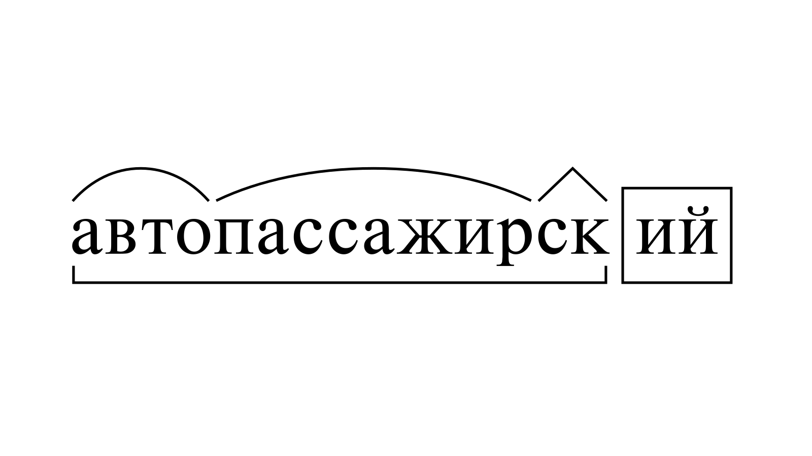 Разбор слова «автопассажирский» по составу