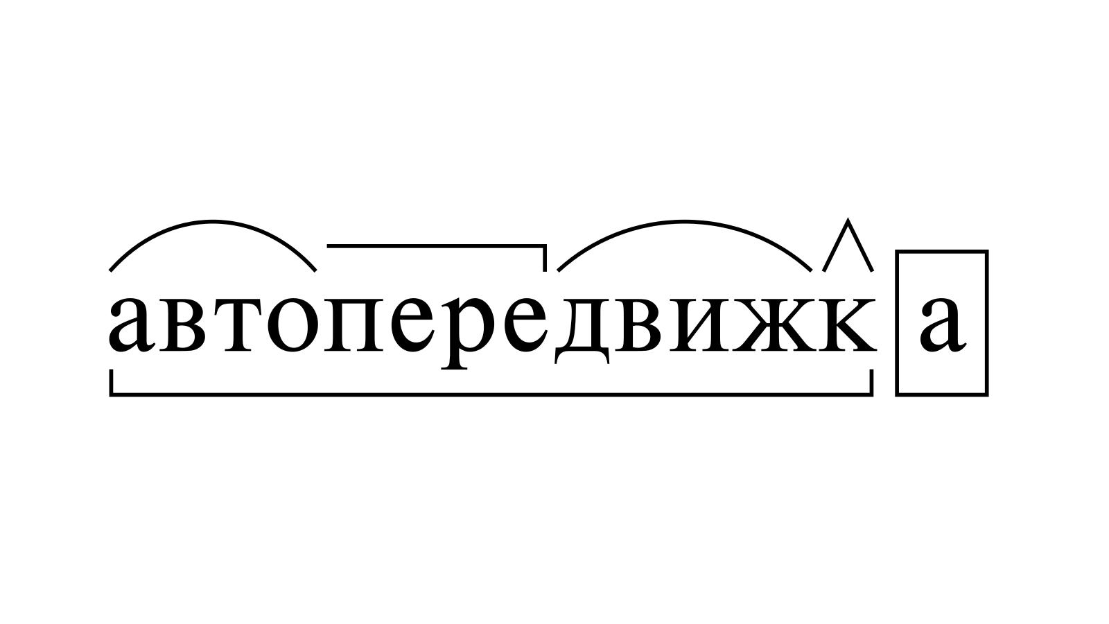 Разбор слова «автопередвижка» по составу