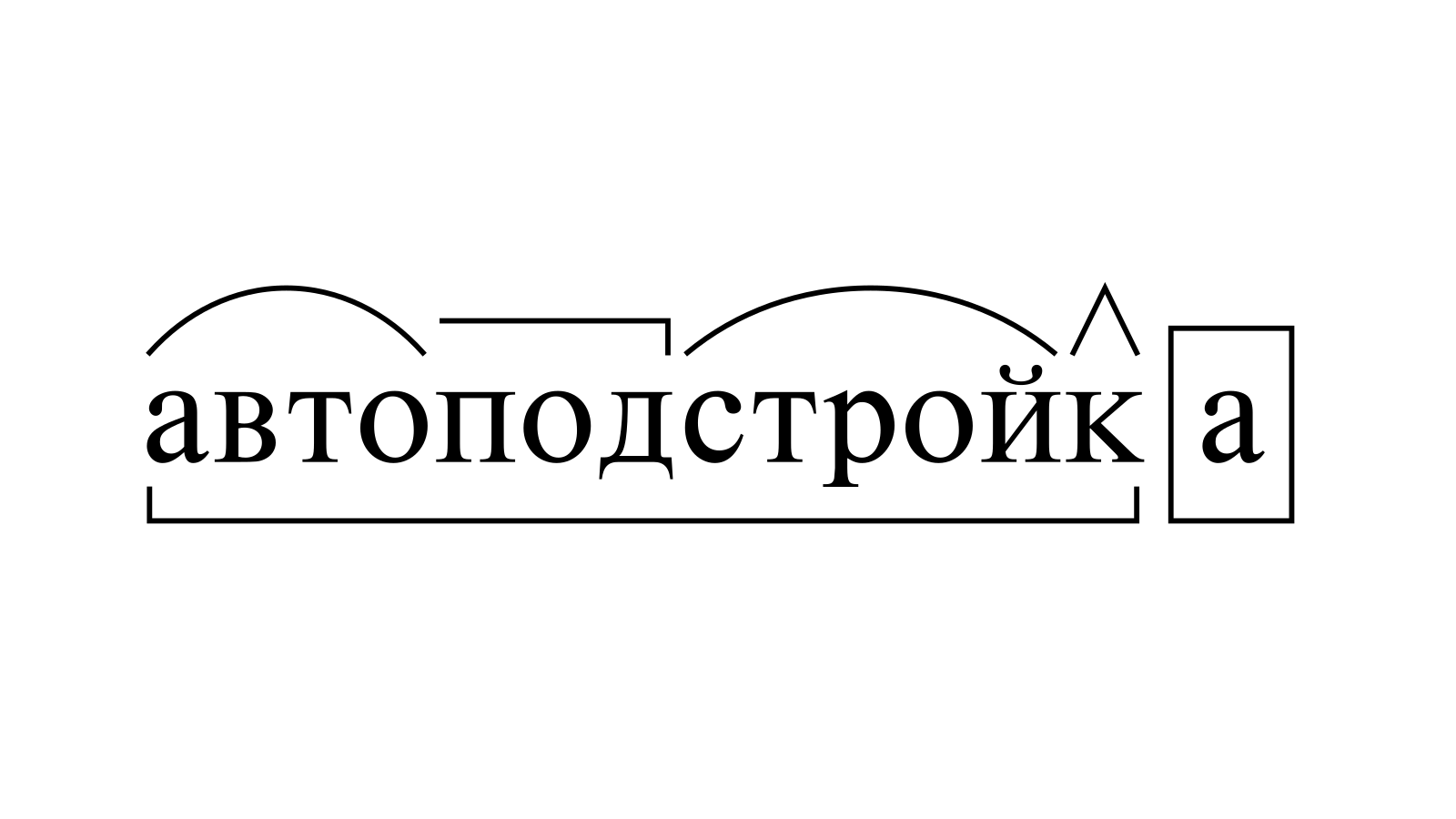 Разбор слова «автоподстройка» по составу