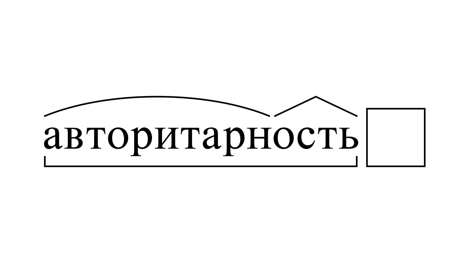 Разбор слова «авторитарность» по составу
