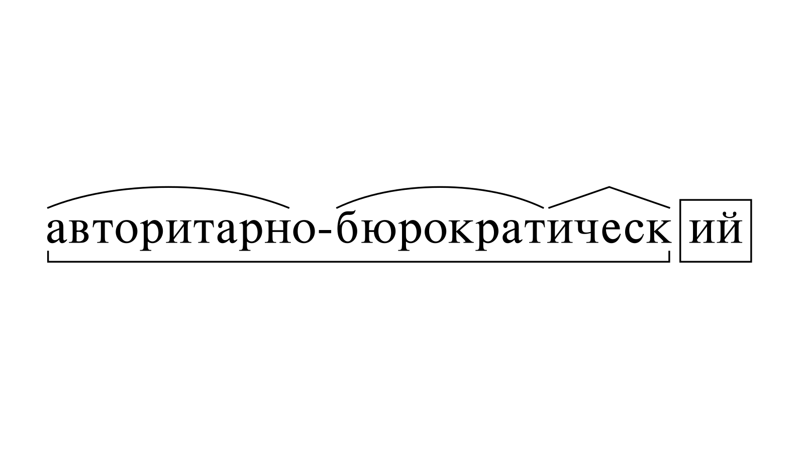 Разбор слова «авторитарно-бюрократический» по составу