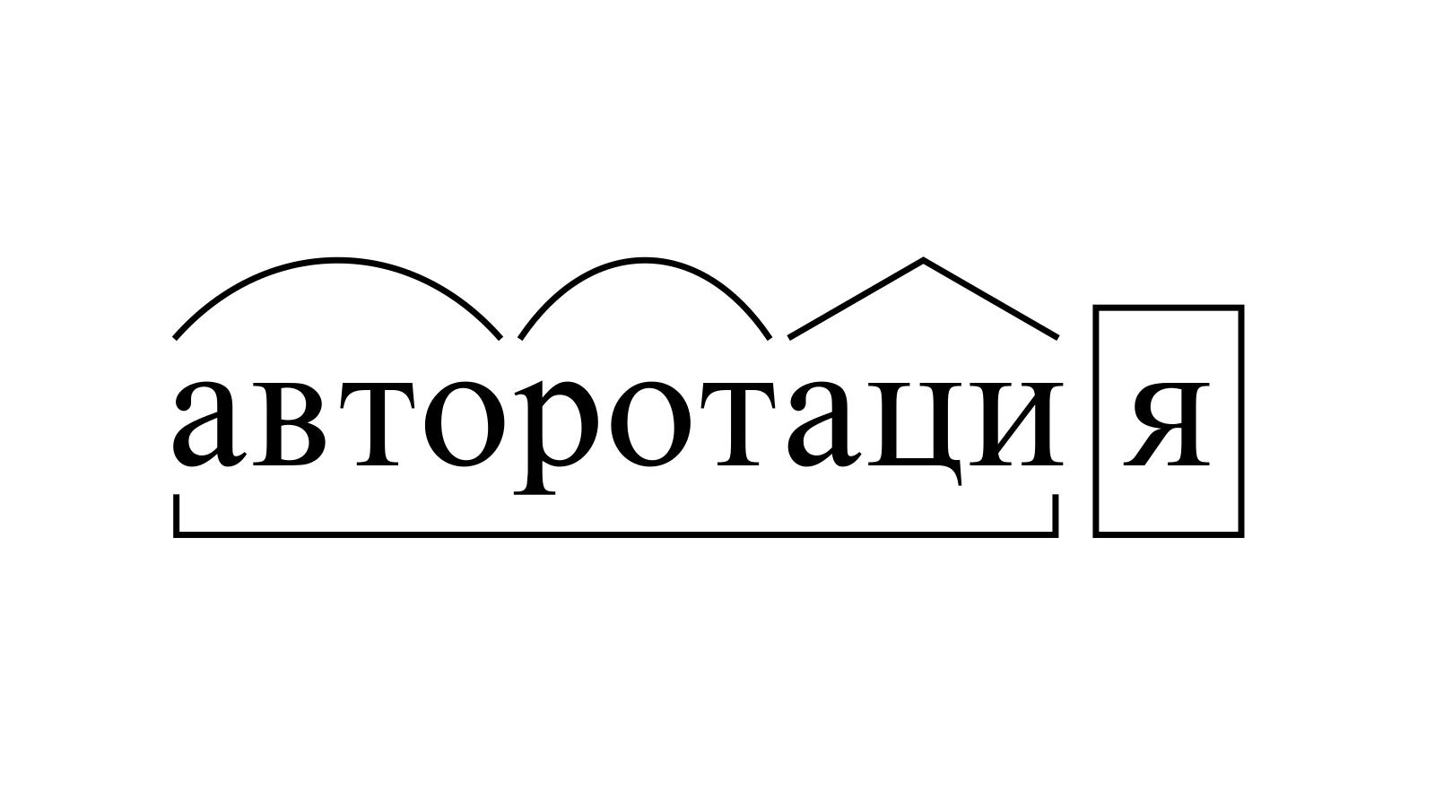 Разбор слова «авторотация» по составу