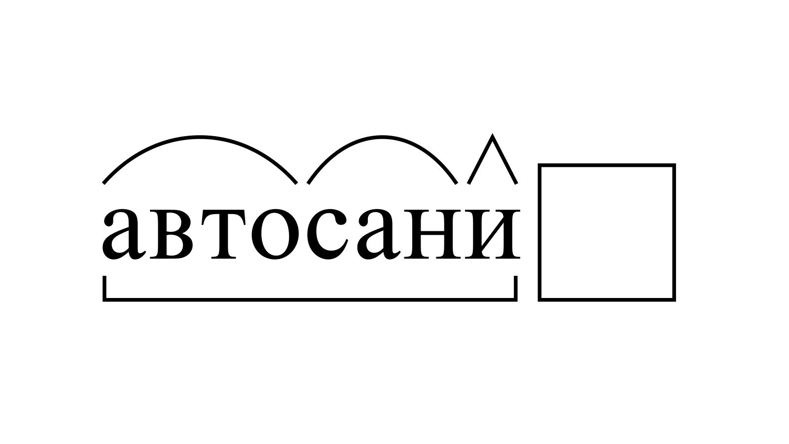 Разбор слова «автосани» по составу